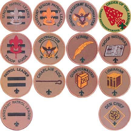 Scout uniform patch positions